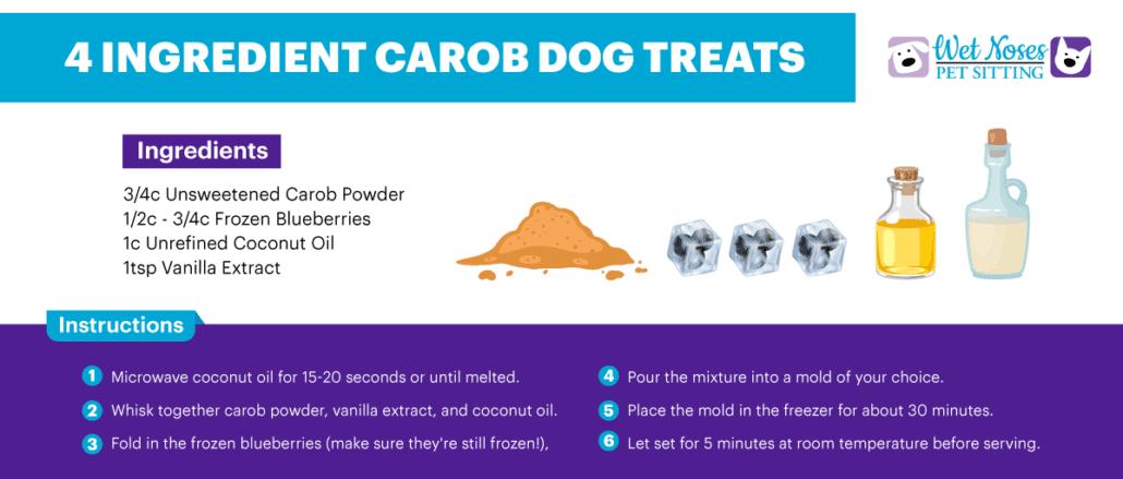 4 Ingredient Carob Dog Treats Recipe Card